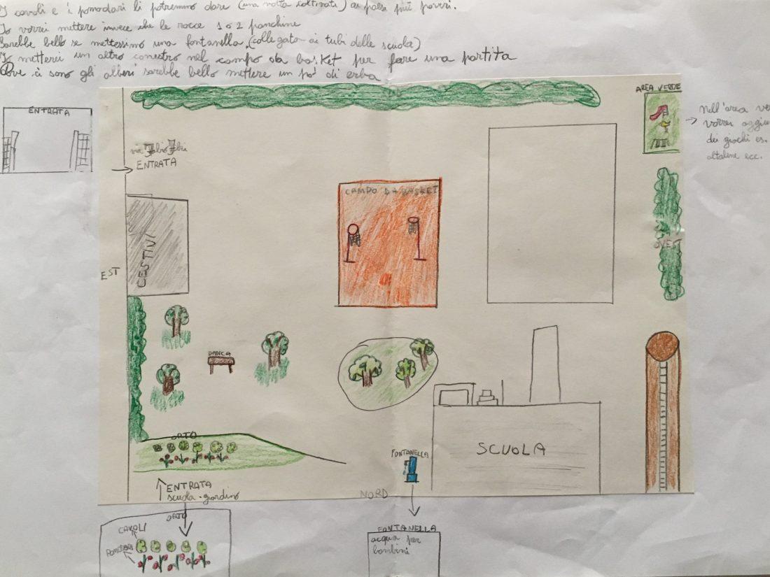 idea progettuale di riqualificazione del cortile scolastico